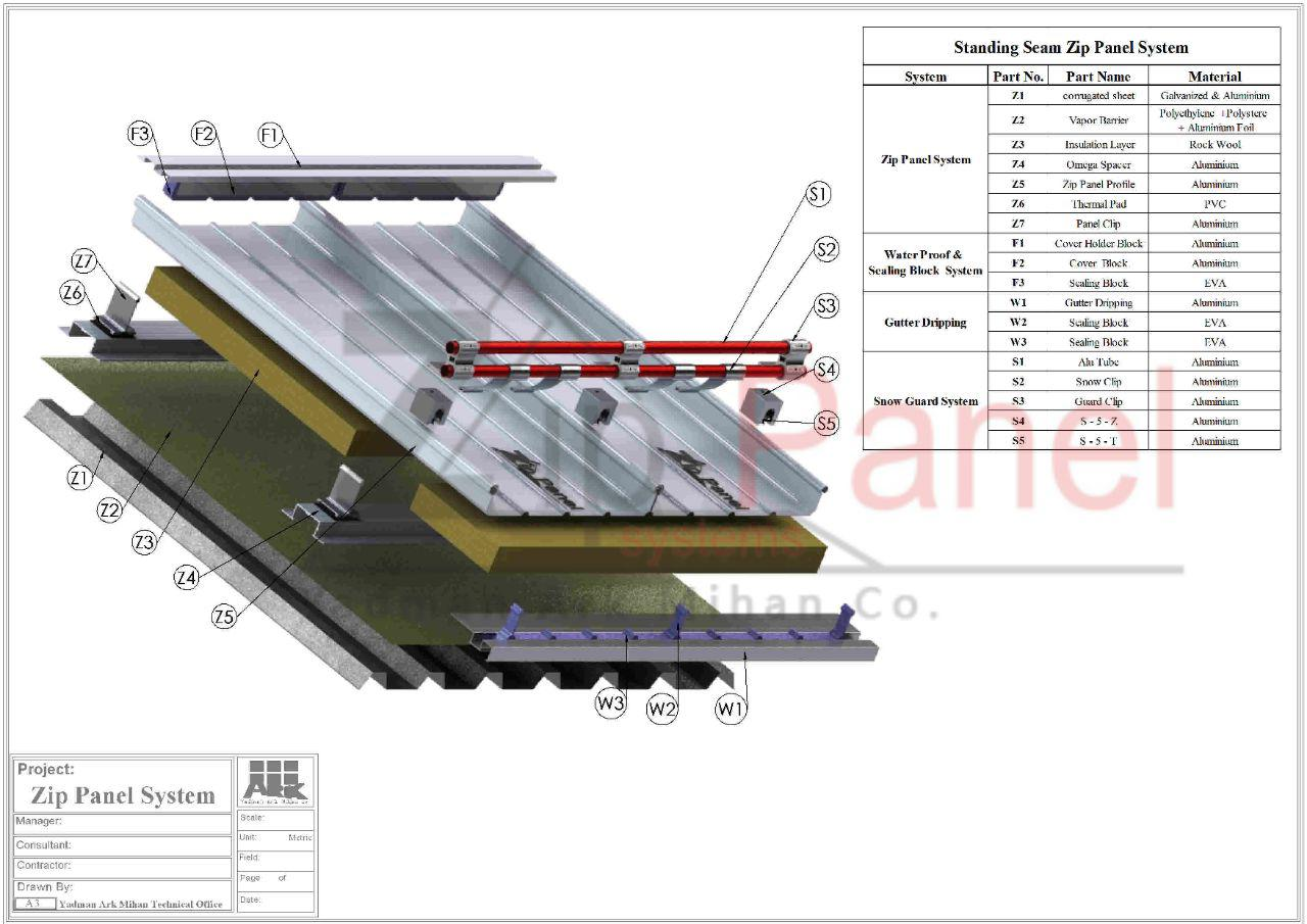 پوشش سقف کالزیپ(سیستم ایستادرز zippanel)